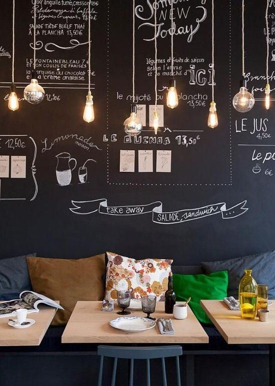 chalkboard paint for walls