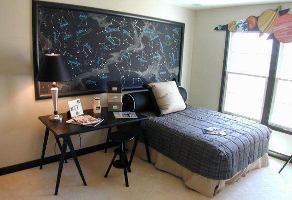 galaxy room ideas