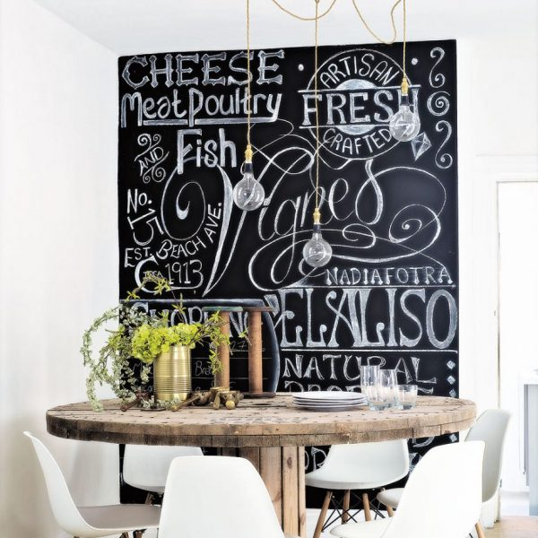 kitchen wall decor chalkboards